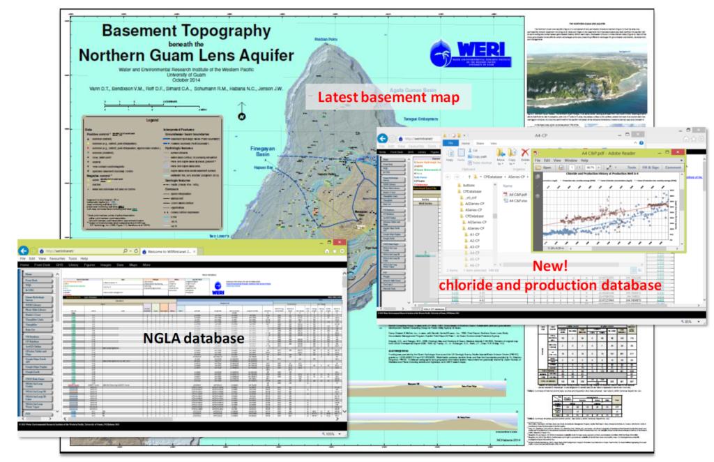 The NGLA Trilogy: Technical Reports 141 (aquifer borehole database), 142 (aquifer map) and 143 (aquifer salinity database).