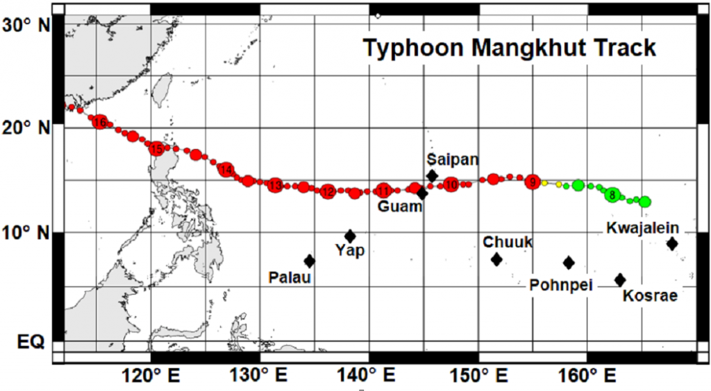 Typhoons - Fig 1